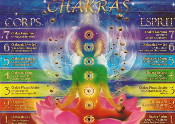 SOIN-ENERGETIQUE-5-chakras-min